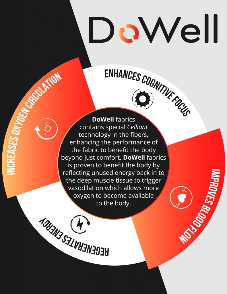Dowell Handout Version 2